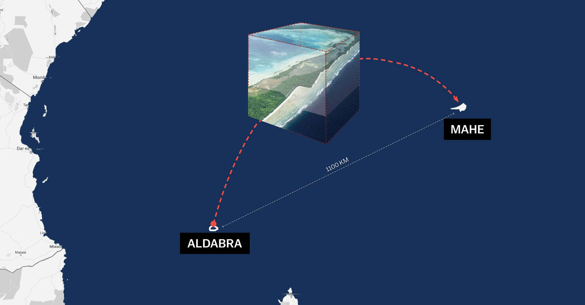 Diagram showing the distance between Mahé and Aldabra islands in the Seychelles archipelago