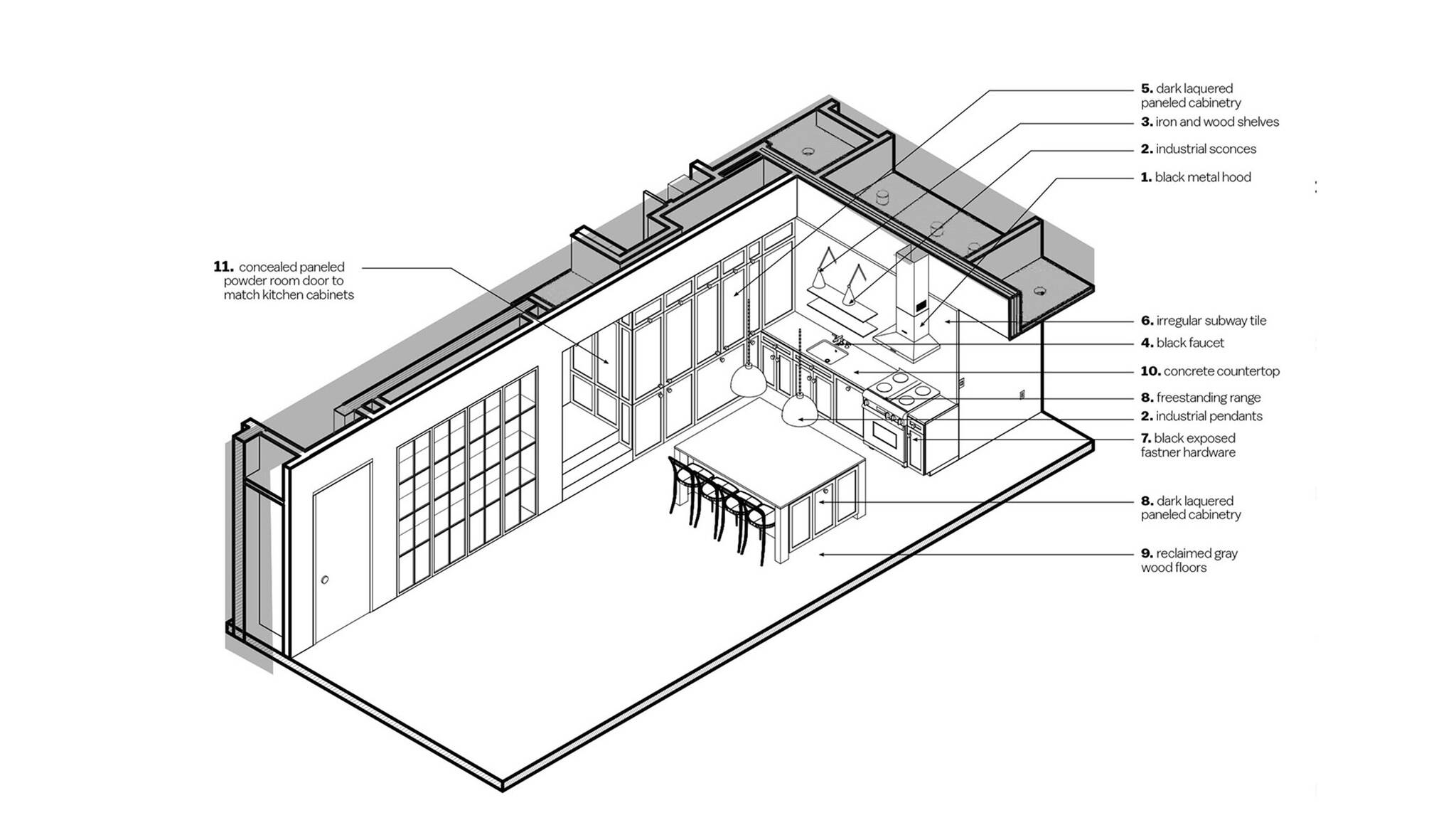 Axonometric view with description of the materials used on the Residence renovation project on the East Side of Manhattan, New York City designed by the architecture studio Danny Forster & Architecture